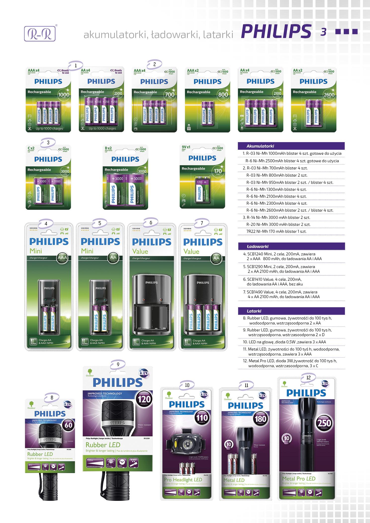 Philips Akumulatory, ładowarki, latarki