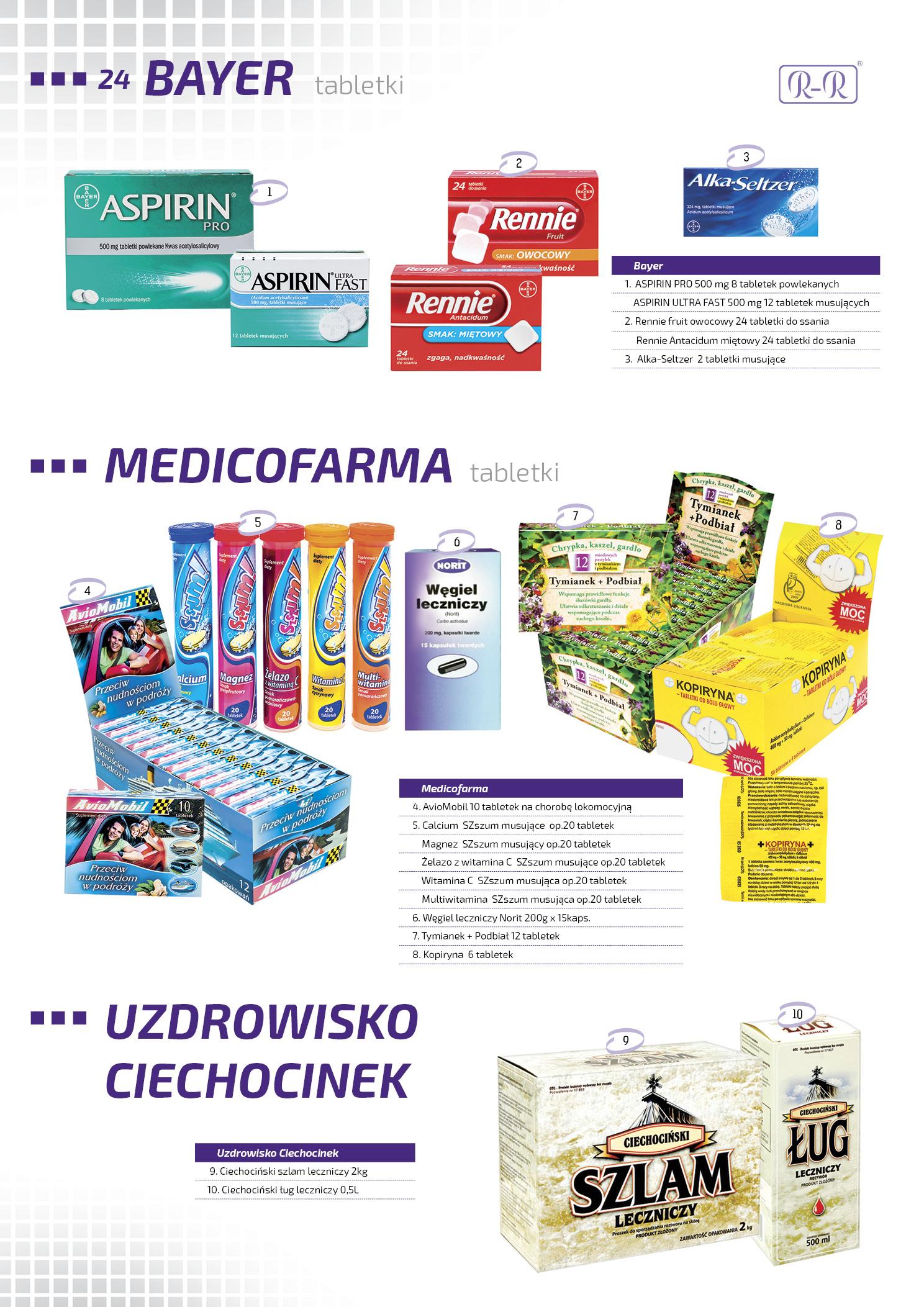Tabletki Bayer / Tabletki Medicofarma / Uzdrowisko Ciechocinek