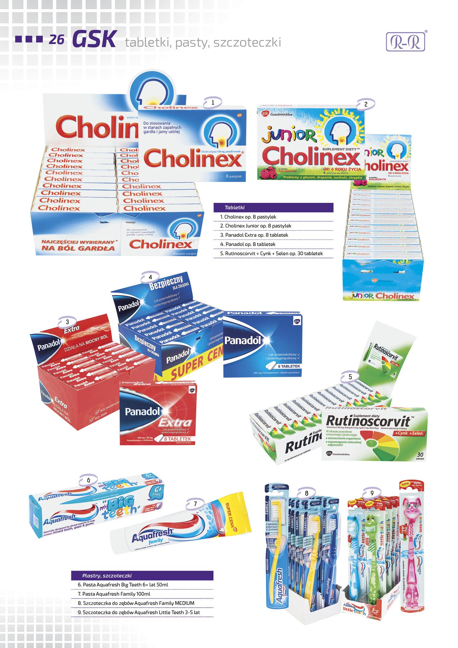 Tabletki GSK / Pasty AquaFresh / Szczoteczki AquaFresh